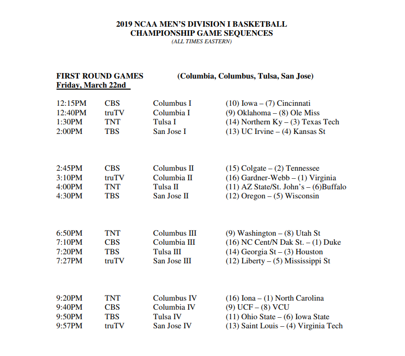2019 NCAA Tournament TV schedule: March Madness bracket