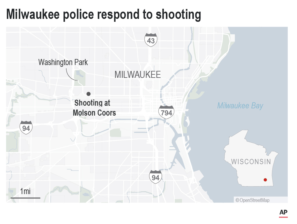 Milwaukee Shooting