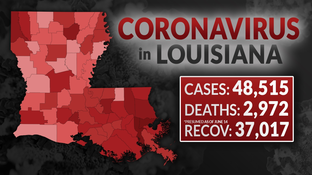 June 19 LDH update: 48,515 confirmed COVID-19 cases statewide, 2,972 deaths